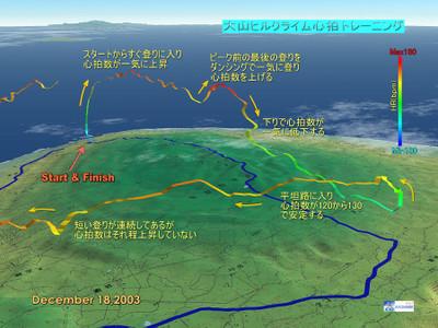 20031218_road_oyama900