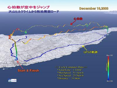 20031218_road_zentai900